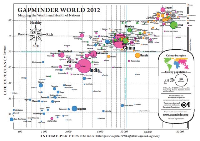 Gapminder - world 2012