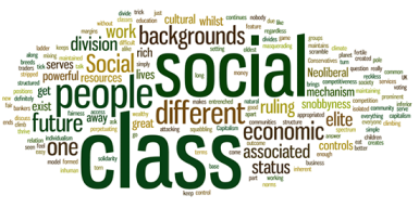 social-class-wordle source: http://www.permanentculturenow.com/social-class-a-useful-tool-of-the-ruling-elite/