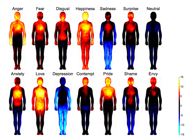 source: http://www.pnas.org/content/111/2/646/F2.large.jpg