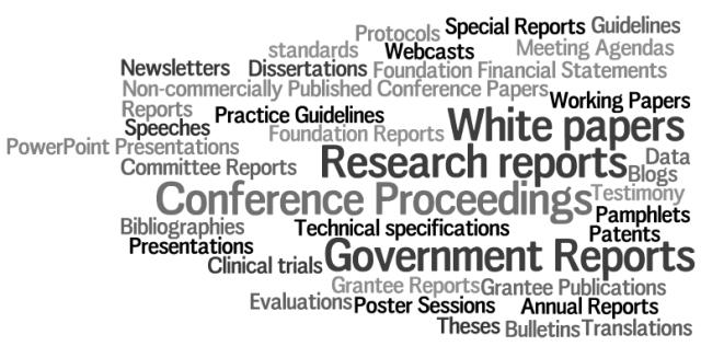 Grey Literature Wordle source: http://researchguides.uic.edu/healthinformatics